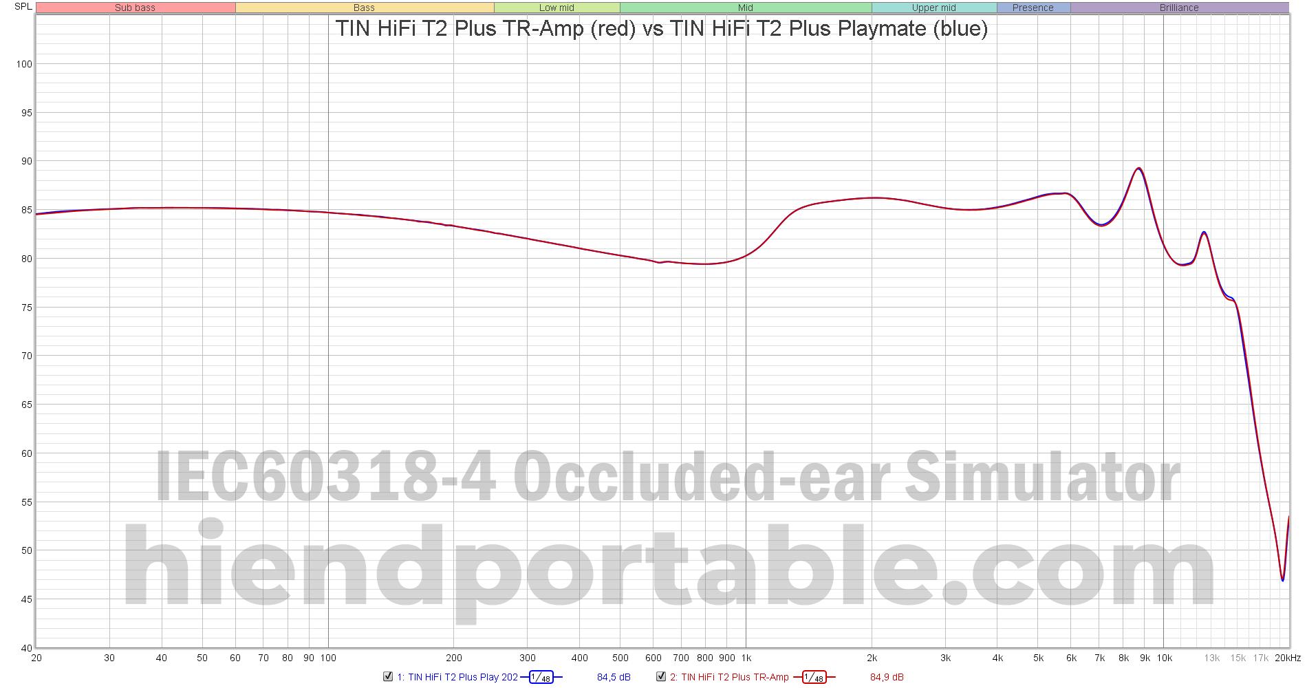 TIN-HiFi-T2-Plus-TR-Amp-vs-TIN-HiFi-T2-Plus-Playmate.png